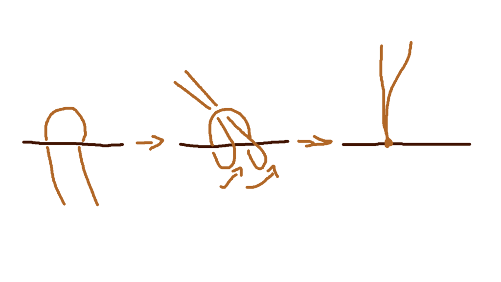 A diagram showing how to tie the short strands to the long strands to make wefts for the hair of the small amigurumi pattern